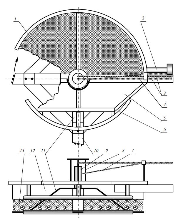 Схема однороторной четырехножевой косилки КР-1,3