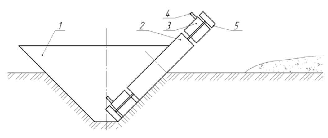 Схема плужно-фрезерного (плужно-роторного) рабочего органа