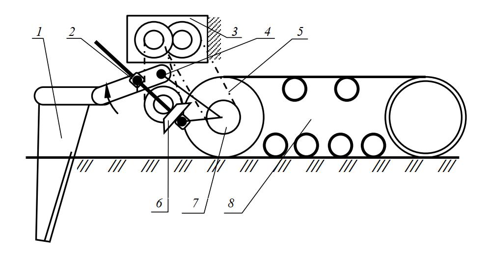 Схема поддержания уклона в зависимости от пройденного пути