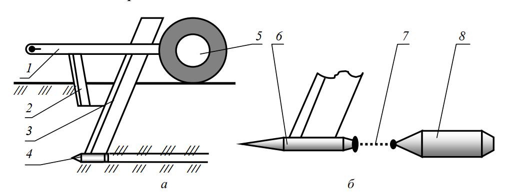 Схема полунавесного кротодренажного рабочего органа