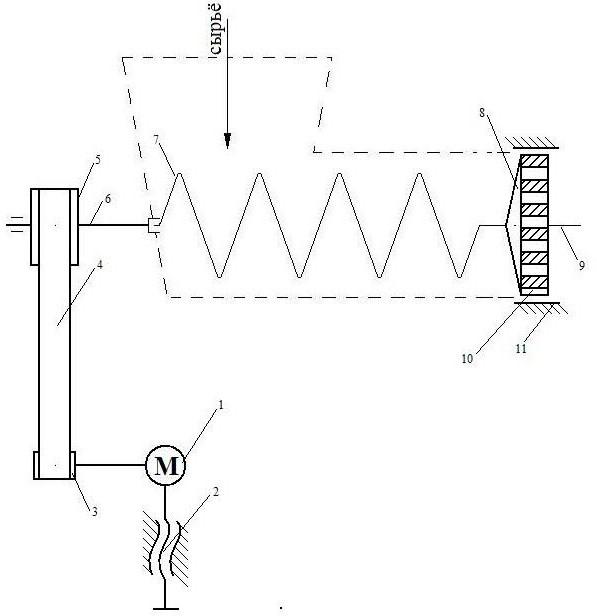 схема привода мясорубки