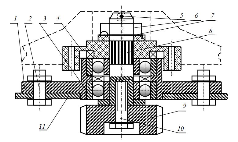 Схема привода роторов рабочего органа многороторной косилки