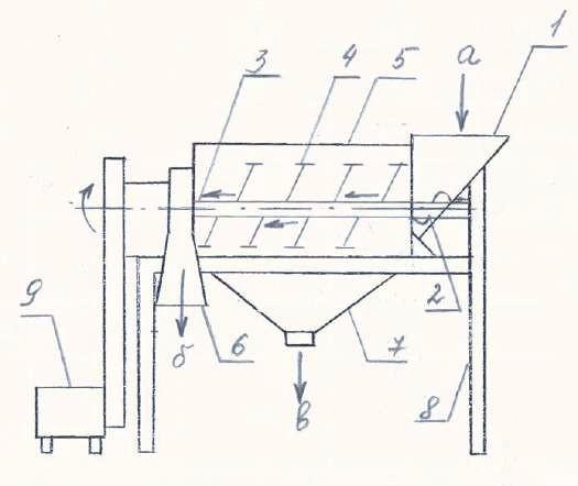 схема протирочной машины КПУ–М