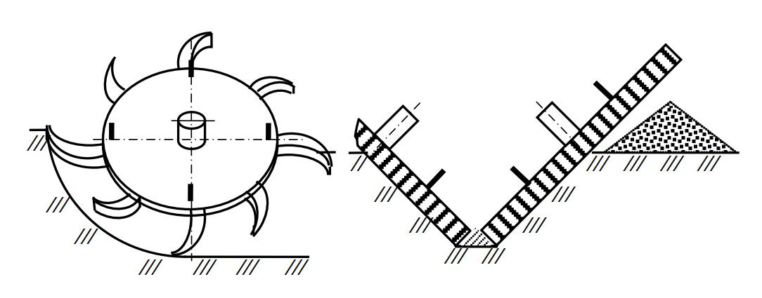 Схема рабочего органа двухроторного экскаватора-каналокопателя
