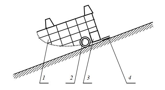 Схема рабочего органа корзины-косилки
