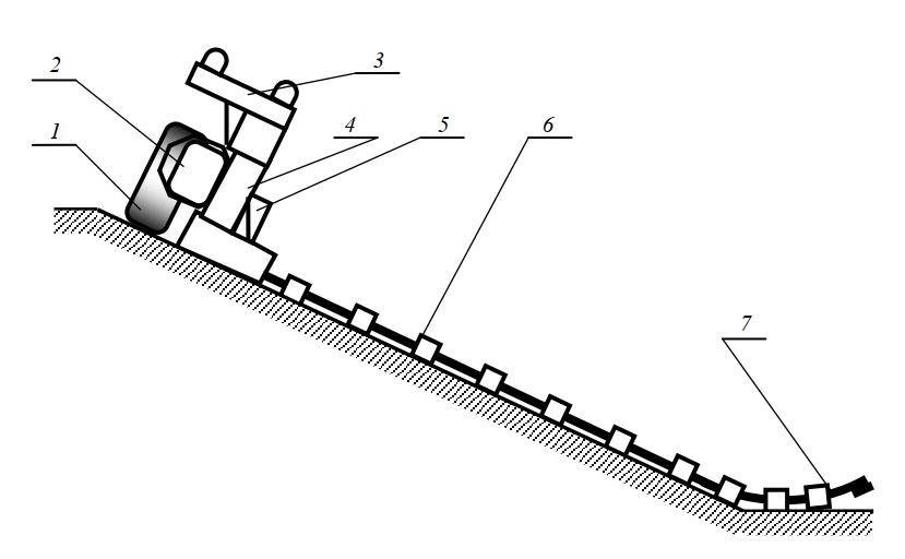 Схема рабочего органа косилки с изогнутым режущим аппаратом