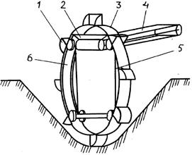 Схема рабочего органа с многоковшовым поворотным ротором