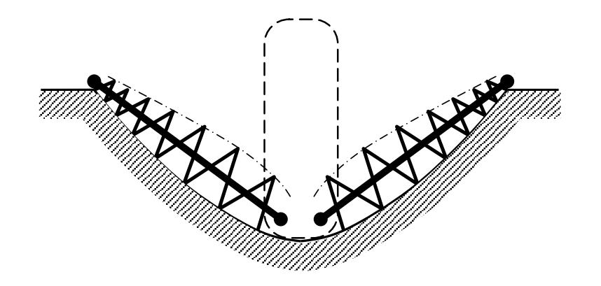 Схема рабочего органа шнекороторного экскаватораканалокопателя для рытья каналов параболического