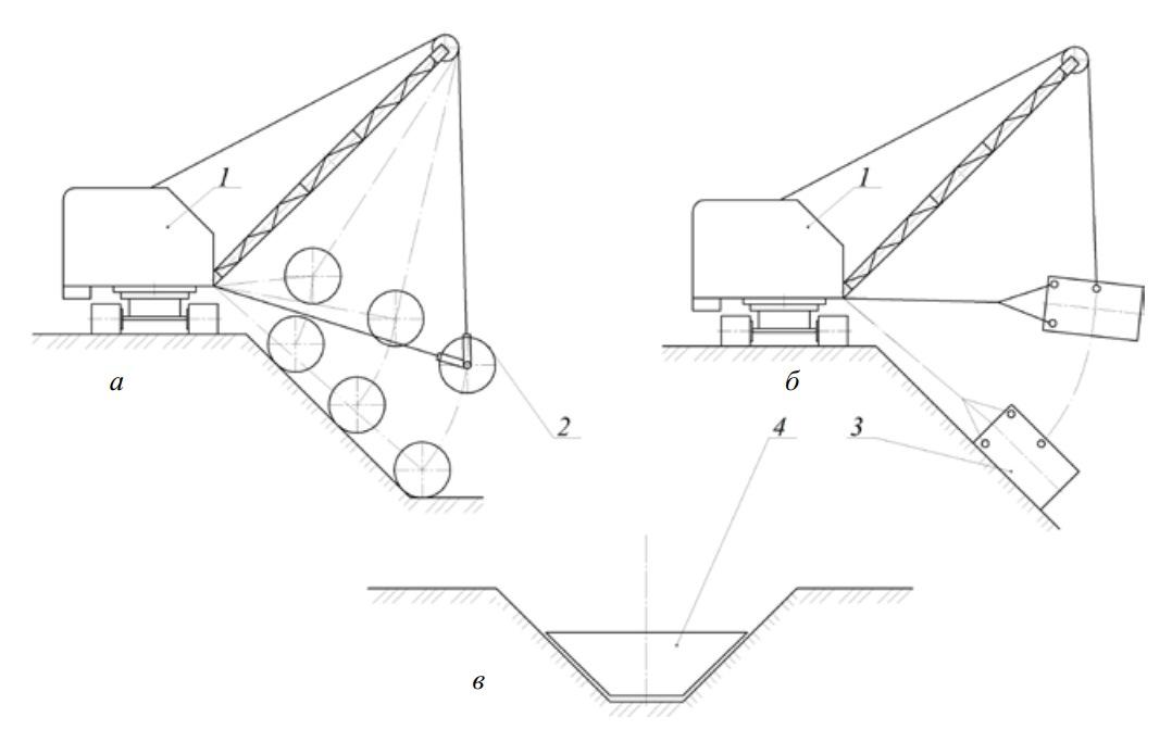 Схема рабочих органов и машин для уплотнения грунта в каналах