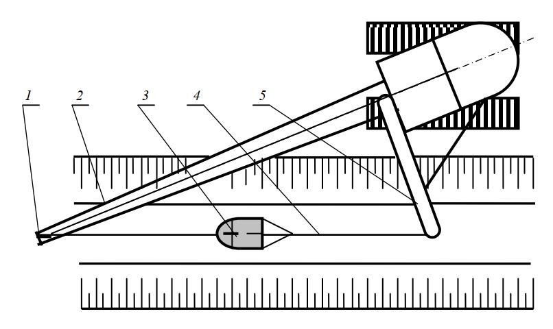 Схема работы бокового драглайна