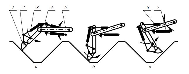 Схема работы экскаватора с уширенным поворотным (циркульным) ковшом