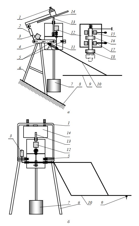 Схема работы электромеханического датчика