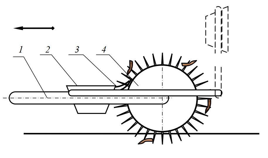 Схема работы машины с игольчатым барабаном