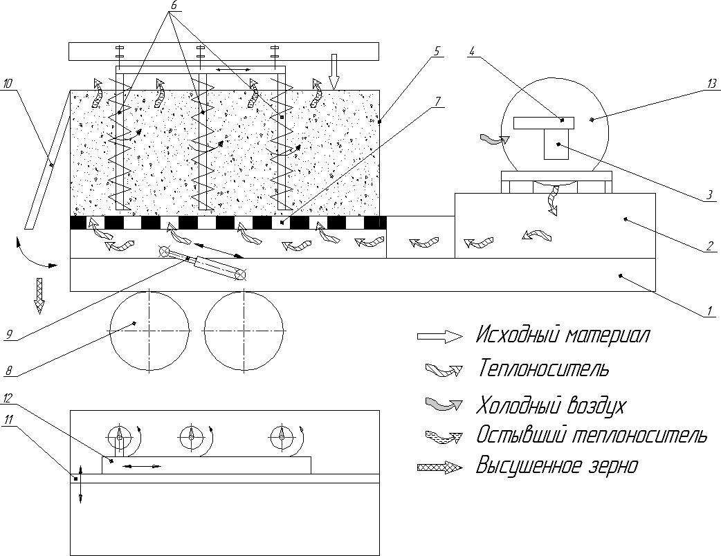 схема работы мобильной зерносушилки TD-15