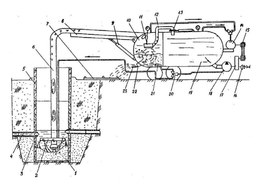 Схема работы МОК-10
