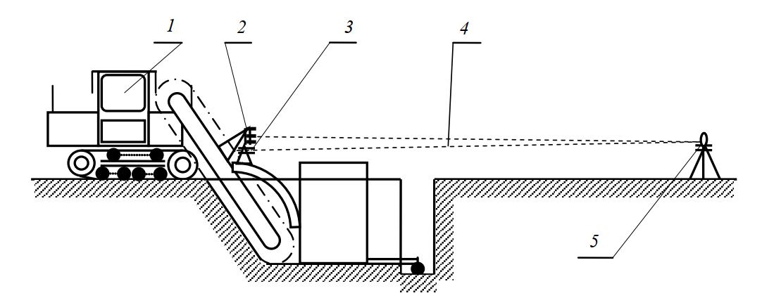 Схема работы с лазерным указателем и переносным зеркалом