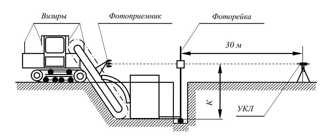 Схема работы с лазерным указателем