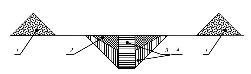 Схема разработки поперечного сечения канала шнекороторным экскаватором-каналокопателем