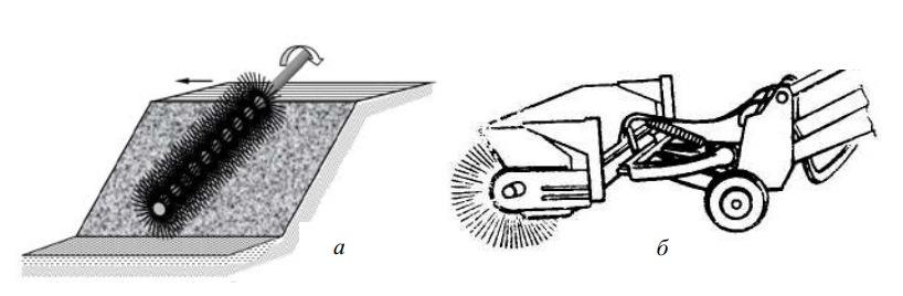 Схема щетки-фрезы с осью вращения, параллельной обрабатываемой поверхности