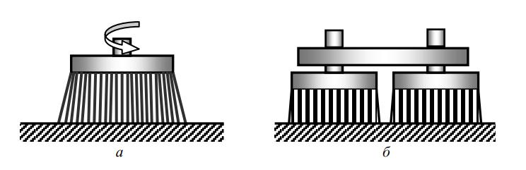 Схема щетки-фрезы с осью вращения, перпендикулярной обрабатываемой поверхности