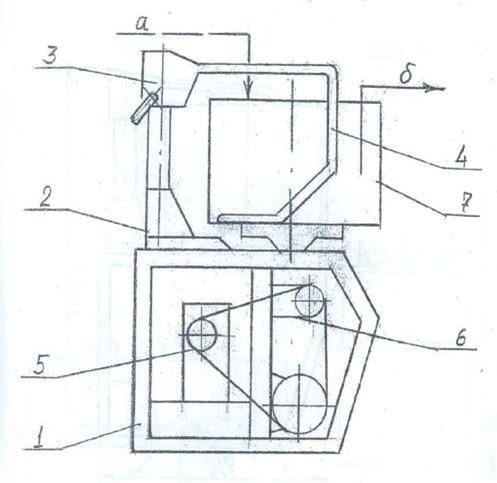 схема тестомесильной машины ТМ−260