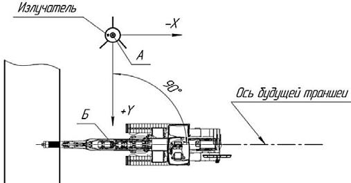 Схема установки излучателя сбоку