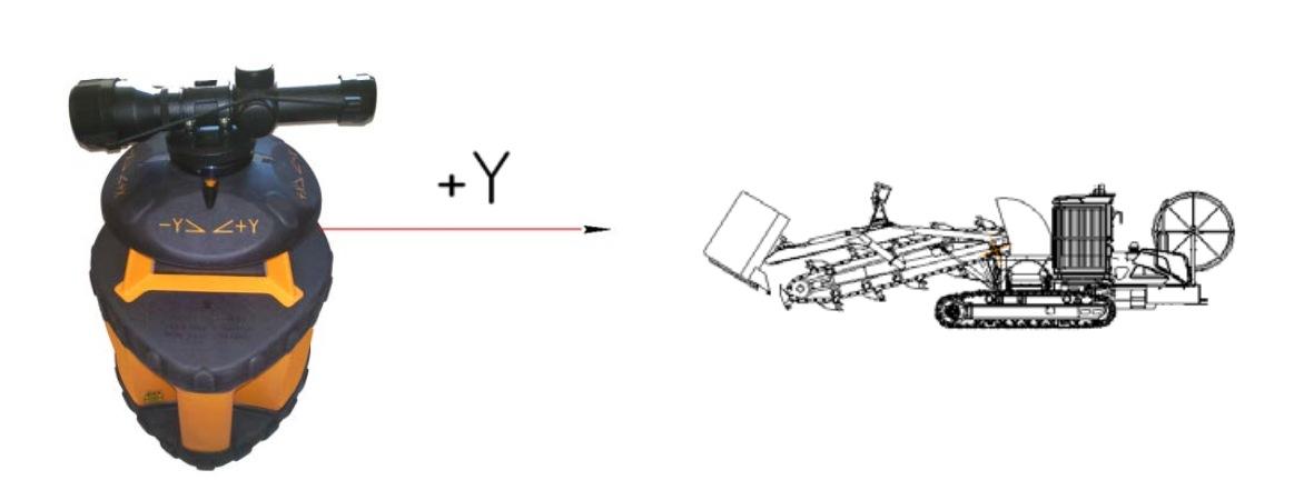 Схема установки лазерного излучателя
