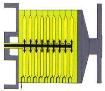 Схема заполнения фильтр-пресса через центральное входное отверстие
