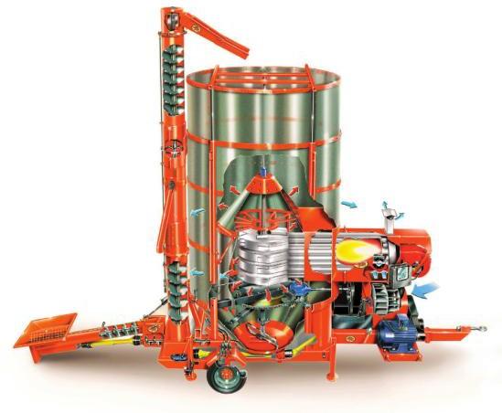 схема зерносушилки PRТ 250 ME