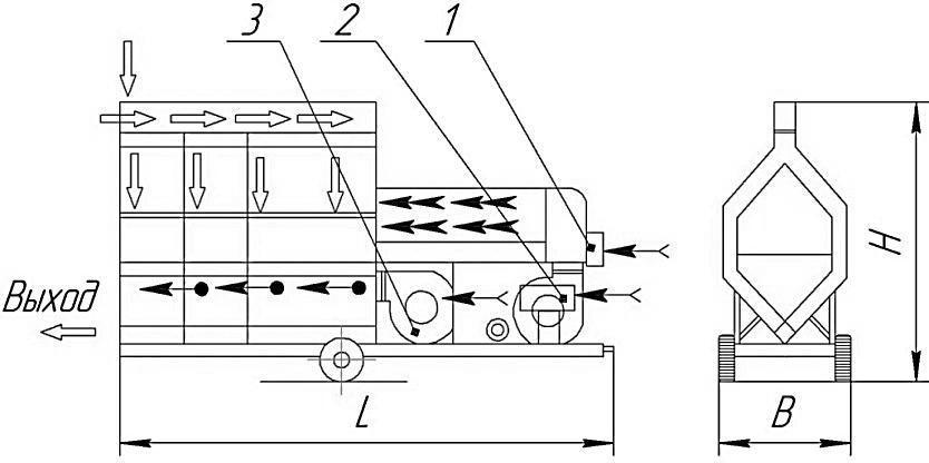 схема зерносуштлки ALFA
