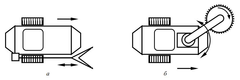 Схемы косилок