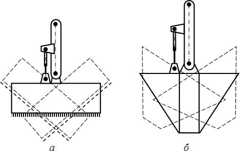 Схемы наклоняемых ковшей