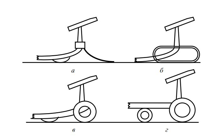 Схемы перемещаемых дождевальных аппаратов