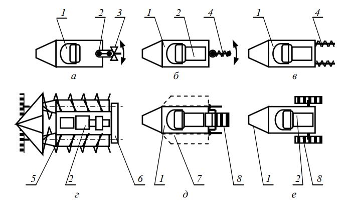 Схемы плавучих косилок