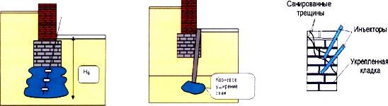 Схемы применения суспензии Mikrodur