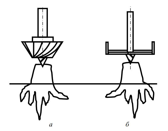 Схемы рабочих органов измельчителей пней