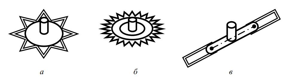 Схемы ротационных рабочих органов