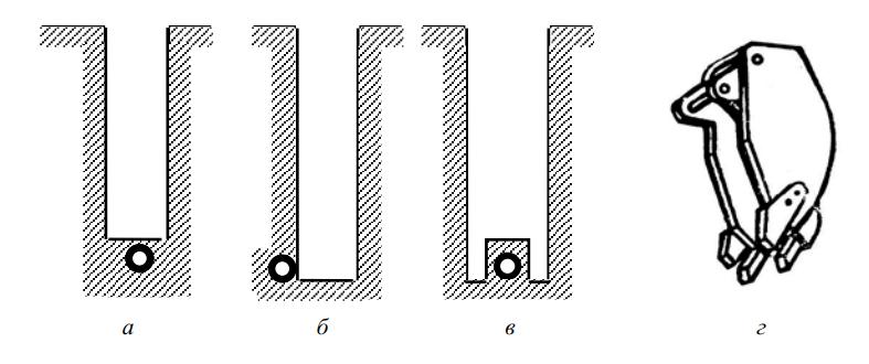 Схемы вскрытия дрены