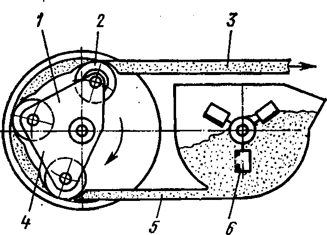 шланговый бетононасос