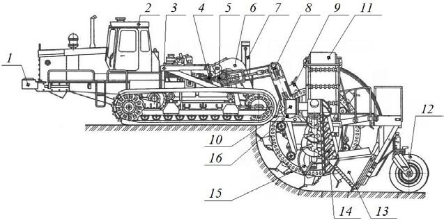 Шнекороторный экскаватор-каналокопатель ЭТР-206А