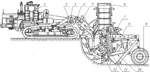 Шнекороторный экскаватор-каналокопатель ЭТР-208