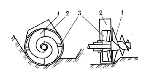 Шнекороторный рабочий орган