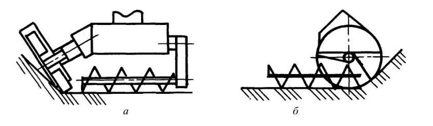 Шнековые цилиндрические рабочие органы с осью вращения, параллельной дну канала