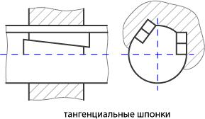Шпонка 10×30×200 ГОСТ 24070-80