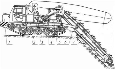 Скребковый цепной траншеекопатель ЭТЦ-252