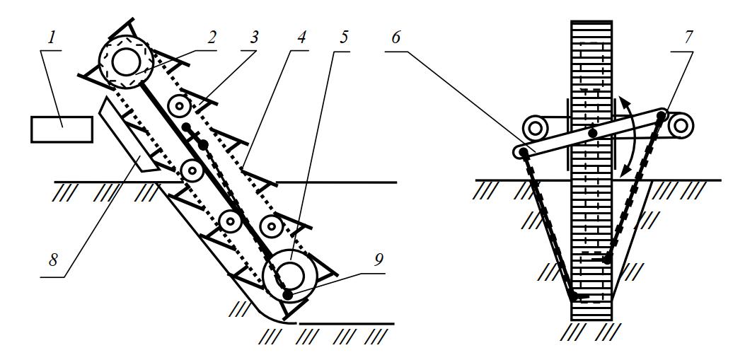 скребковый цепной траншеекопатель с подъемным лотком и откосообразователями