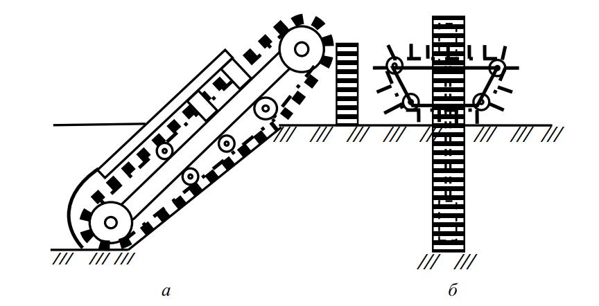 скребковый цепной траншеекопатель