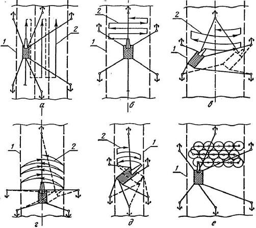 Способы рабочих перемещений земснаряда при тросовом папильонировании