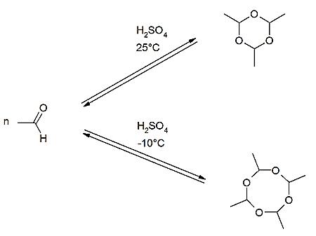 Synthese von Paraldehyd und Metaldehyd