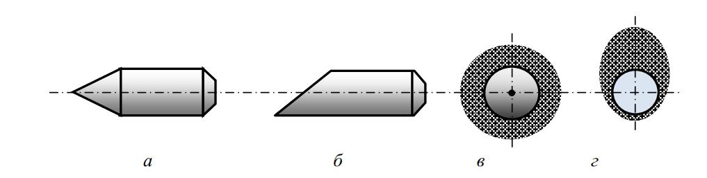 Типы дренеров и схем уплотнения грунта